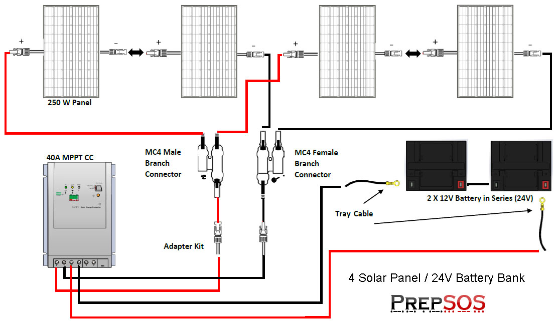 Wiring Diagram Solar Panels Caravan
