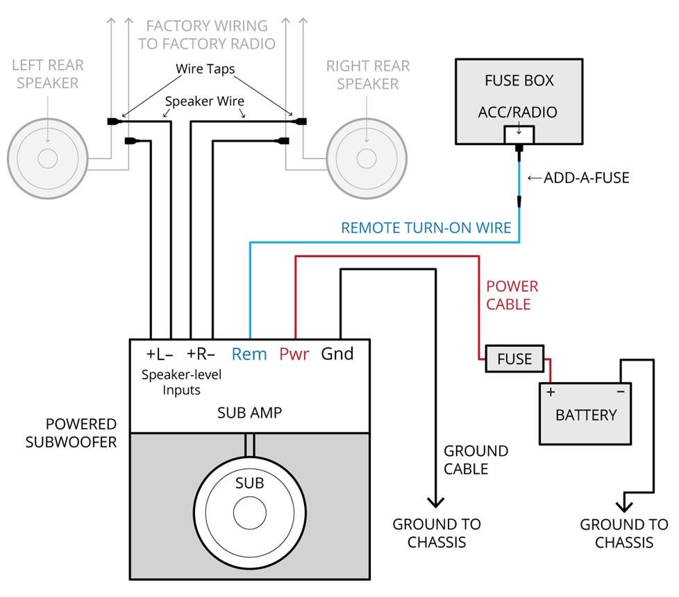 Wiring Diagram Vector Fairing With Stereo