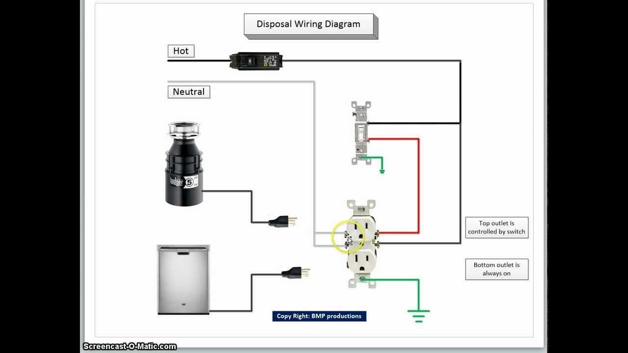 wiring dishwasher and garbage disposal diagram