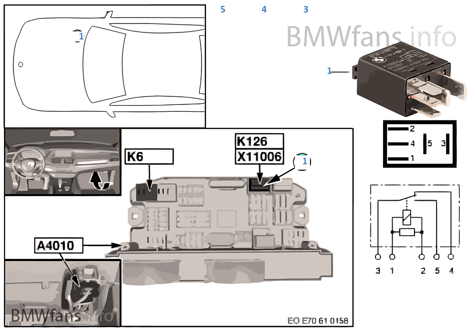 X5d E70 Bmw Wiring Diagram