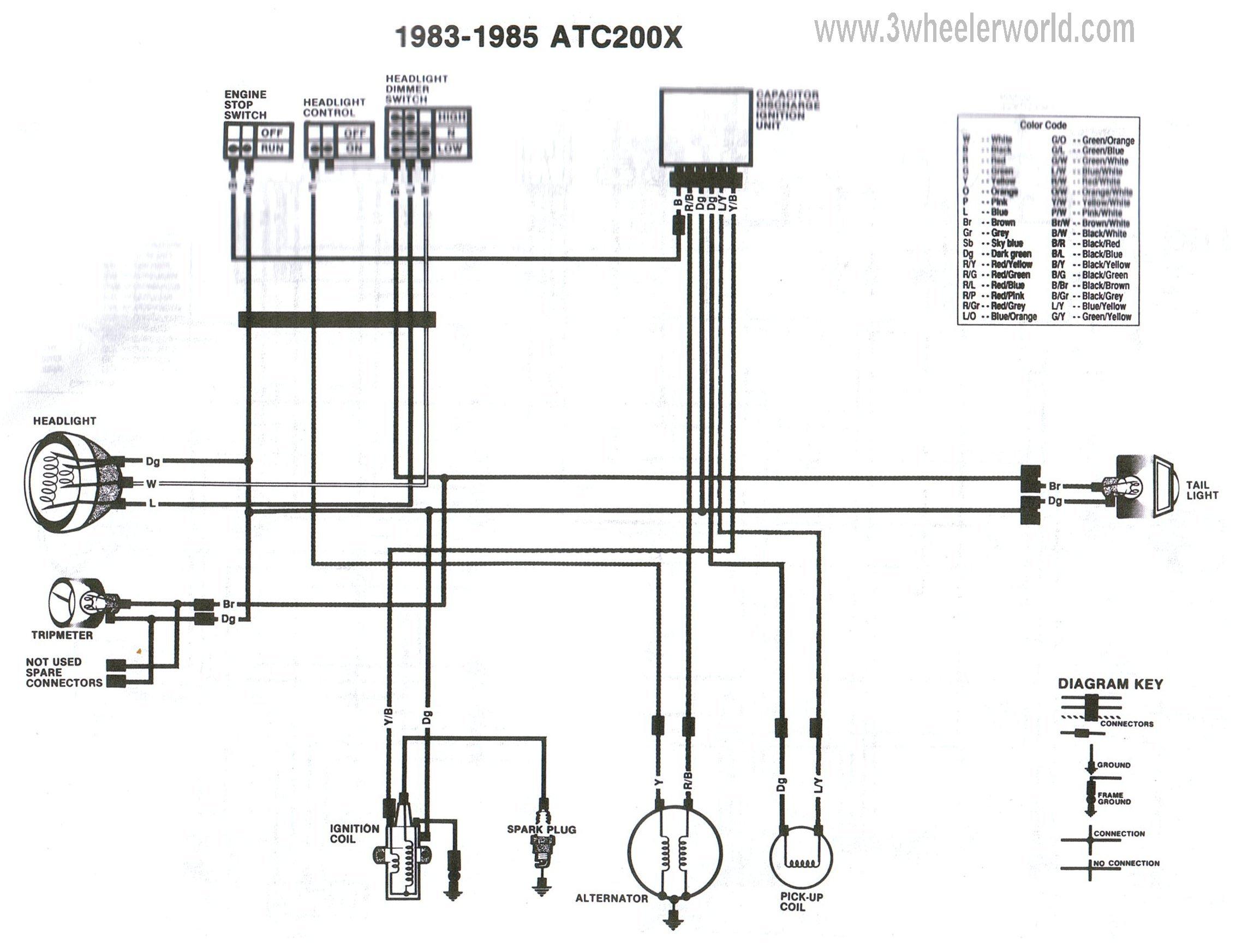 Xs850 Wiring Diagram
