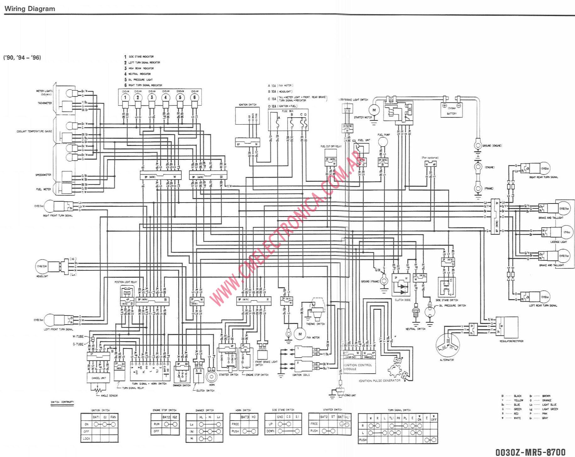 Diagram Shovelhead Handlebar Wiring Diagram Full Version Hd Quality Wiring Diagram Schematic Pr Media90 It