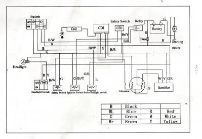 Fine Yamaha Jog Rr Wiring Diagram Wiring Database Plangelartorg