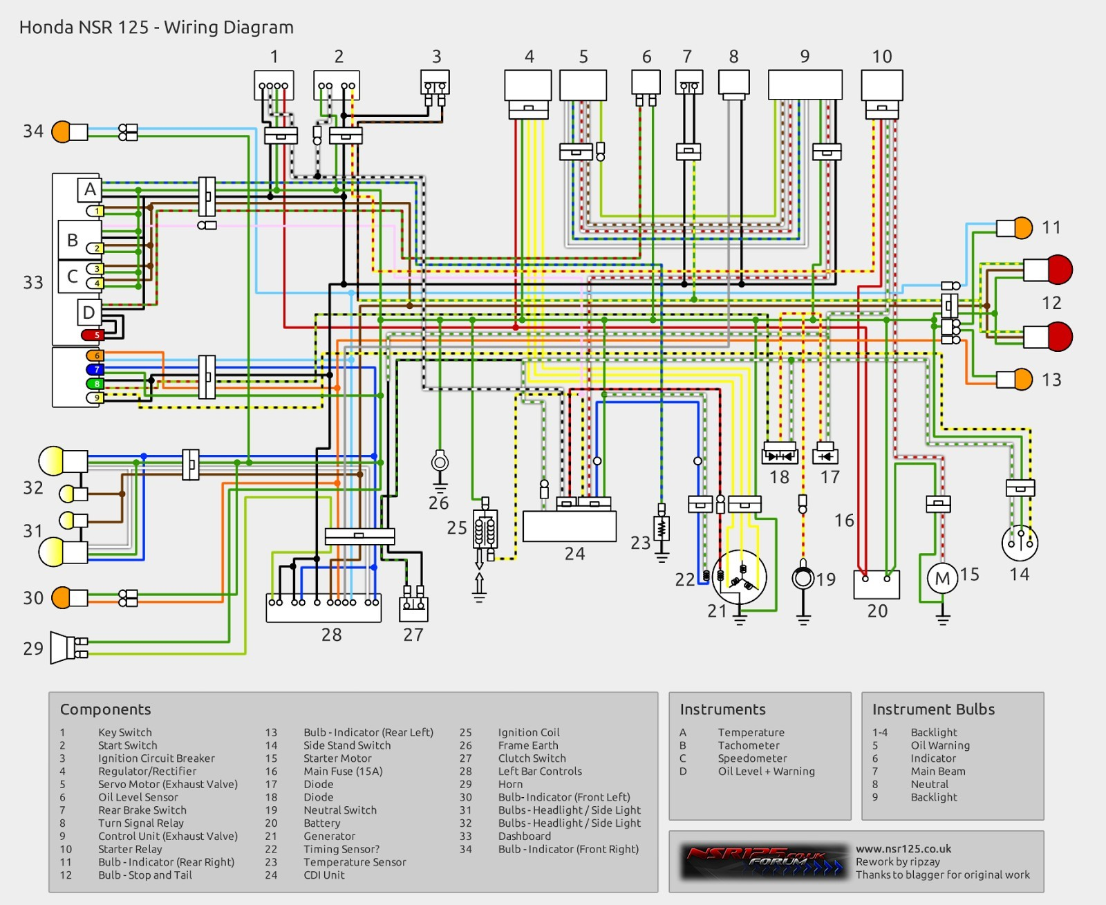 Yamaha Rs 100 Cdi Wiring Diagram on
