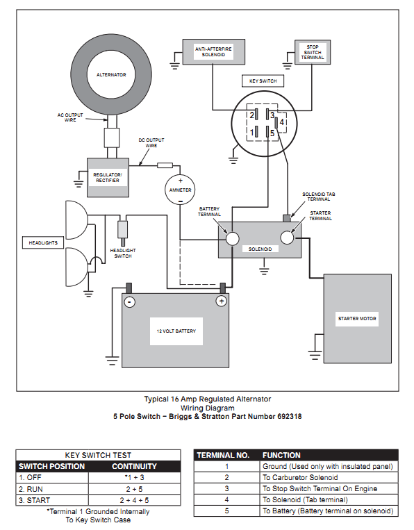Mtd Lawn Tractor Wiring Diagram - Wiring Diagram Article Machine Electrical Schematic Diagram on