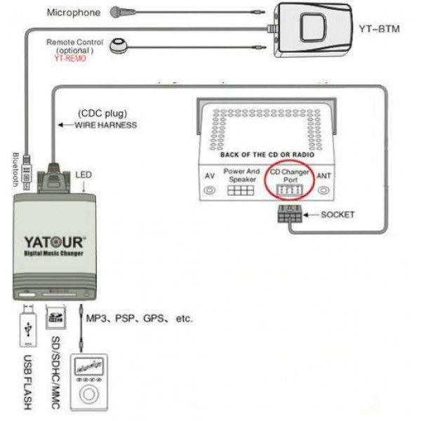 Yatour Wiring Diagram