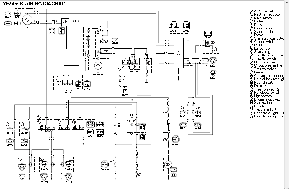 yfz 450 wiring diagram 7 esportstotaal nl \u2022yfz450 wiring diagram light wiring diagram rh 4 ala archa2018 uk yamaha yfz 450 wiring diagram