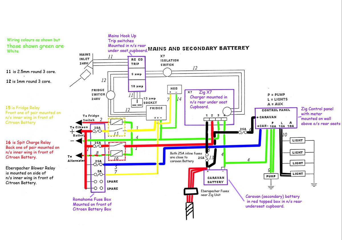 Zig X70 Wiring Diagram