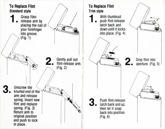 Zippo Lighter Parts Diagram